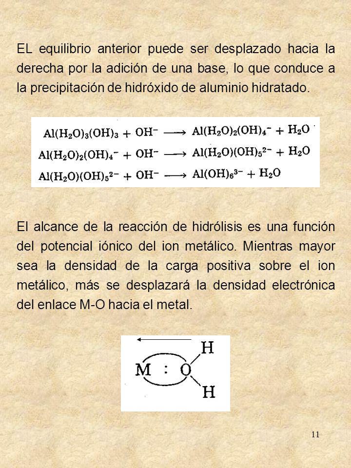 11 EL equilibrio anterior puede ser desplazado hacia la derecha por la adición de una base, lo que conduce a la precipitación de hidróxido de aluminio