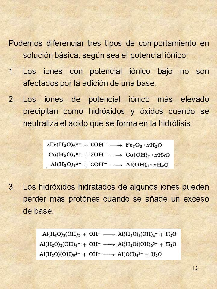 12 Podemos diferenciar tres tipos de comportamiento en solución básica, según sea el potencial iónico: 1.Los iones con potencial iónico bajo no son af