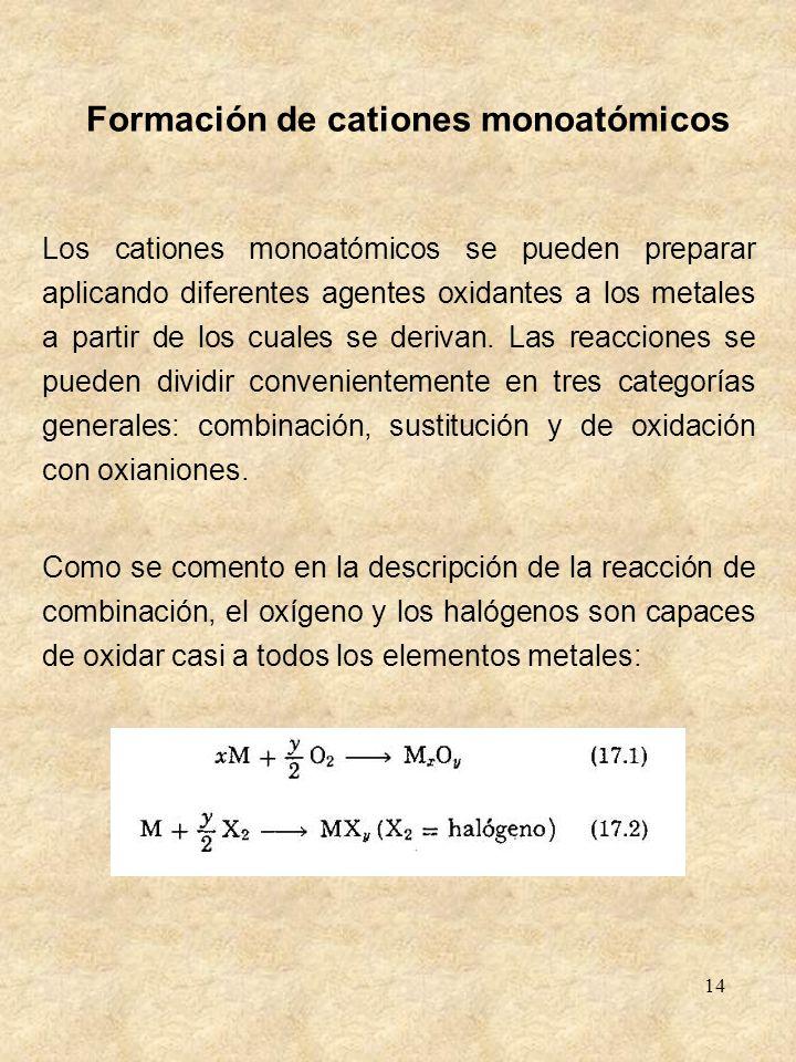 14 Formación de cationes monoatómicos Los cationes monoatómicos se pueden preparar aplicando diferentes agentes oxidantes a los metales a partir de lo
