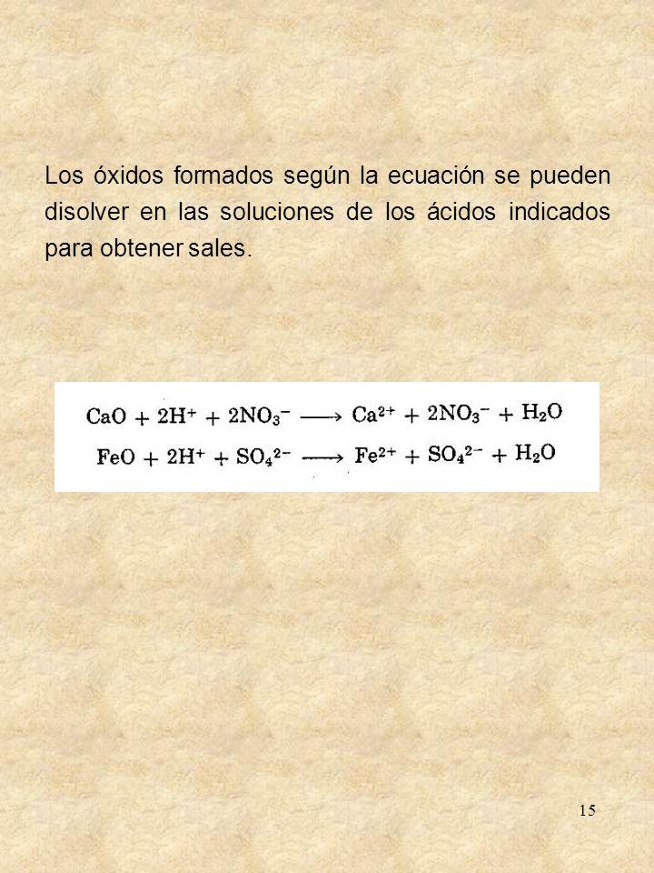 15 Los óxidos formados según la ecuación se pueden disolver en las soluciones de los ácidos indicados para obtener sales.