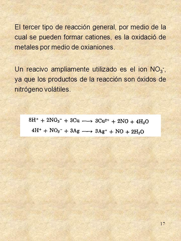 17 El tercer tipo de reacción general, por medio de la cual se pueden formar cationes, es la oxidació de metales por medio de oxianiones. Un reacivo a