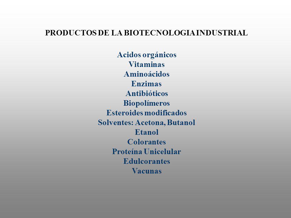 PRODUCTOS DE LA BIOTECNOLOGIA INDUSTRIAL Acidos orgánicos Vitaminas Aminoácidos Enzimas Antibióticos Biopolímeros Esteroides modificados Solventes: Ac