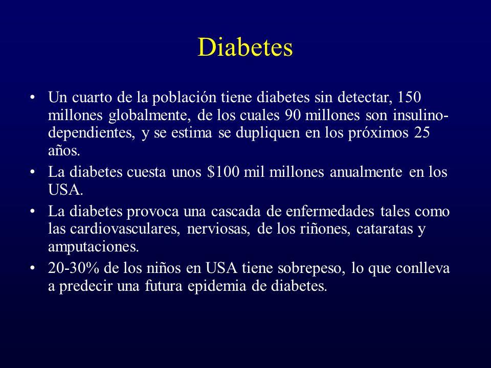 Diabetes Un cuarto de la población tiene diabetes sin detectar, 150 millones globalmente, de los cuales 90 millones son insulino- dependientes, y se e