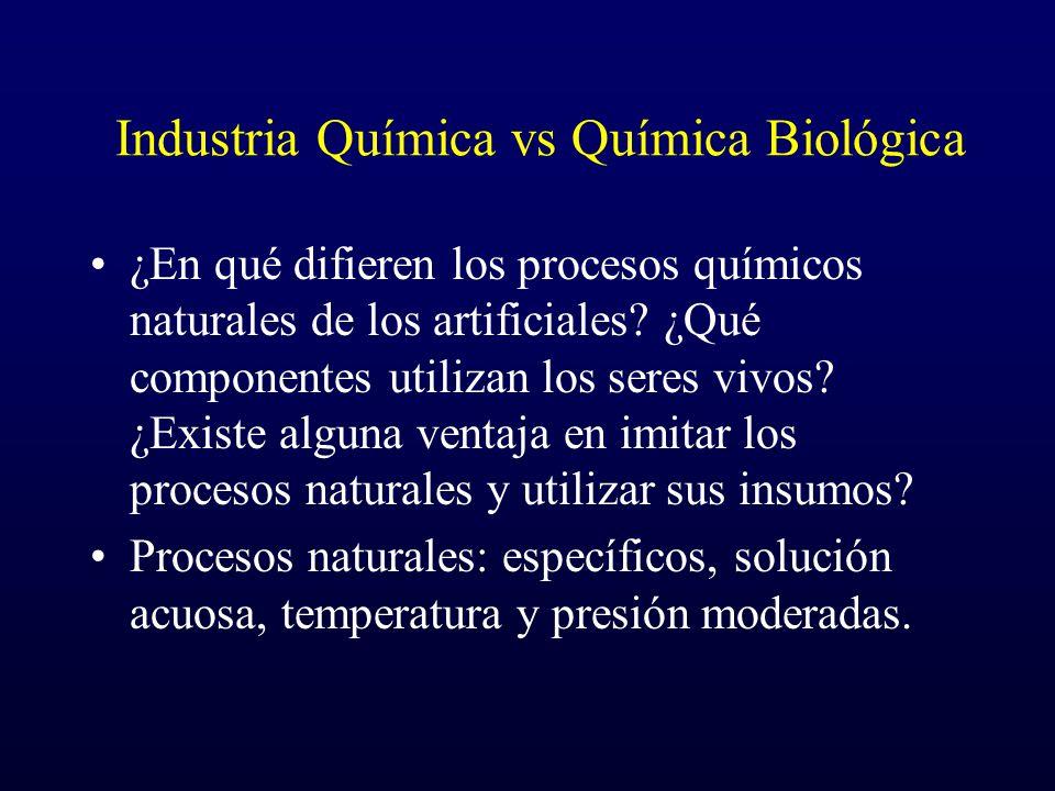 Industria Química vs Química Biológica ¿En qué difieren los procesos químicos naturales de los artificiales? ¿Qué componentes utilizan los seres vivos