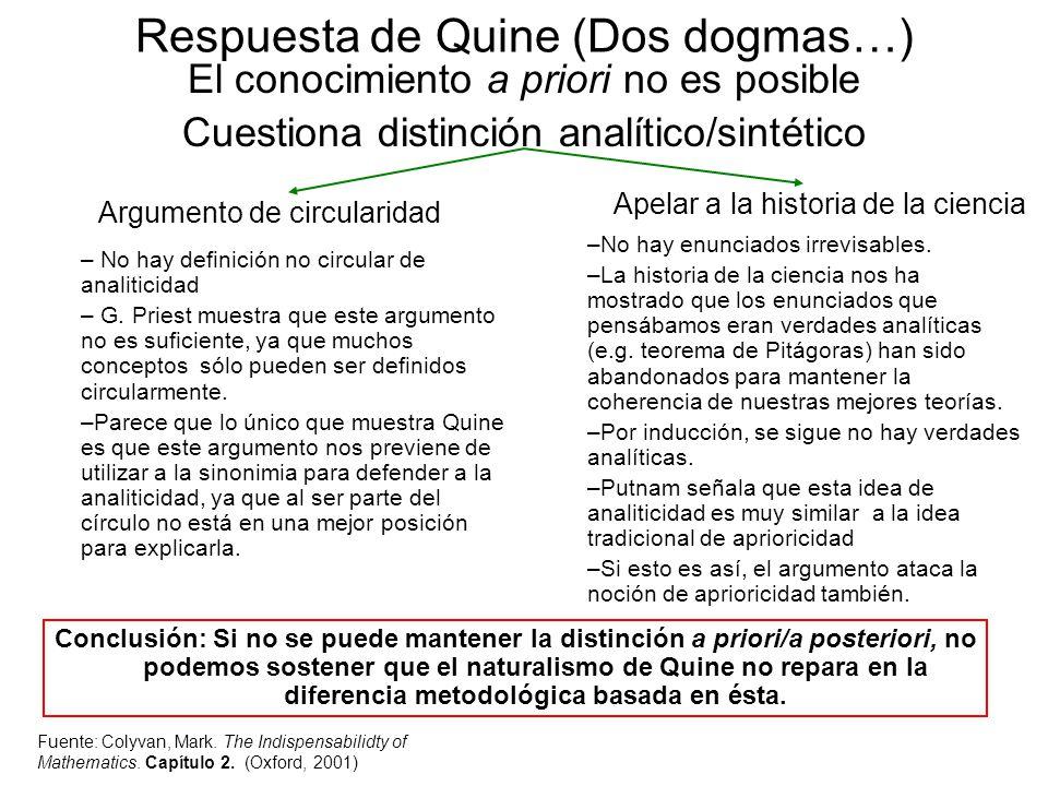 Respuesta de Quine (Dos dogmas…) El conocimiento a priori no es posible Cuestiona distinción analítico/sintético Fuente: Colyvan, Mark. The Indispensa