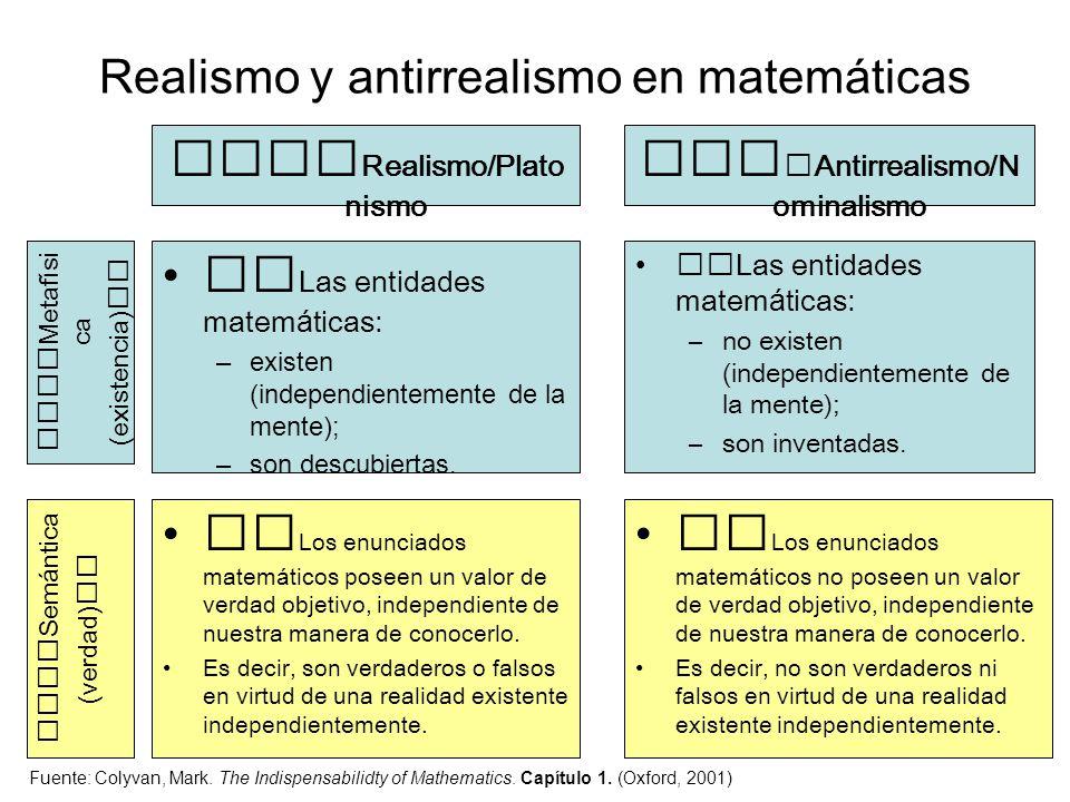 Las entidades matemáticas: –existen (independientemente de la mente); –son descubiertas. Realismo y antirrealismo en matemáticas Las entidades matemát