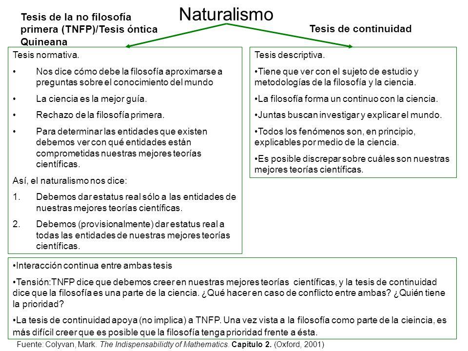 Naturalismo y primera premisa del argumento de indispensabilidad Va a asumir que toda posición naturalista acepta la tesis óntica Quineana.