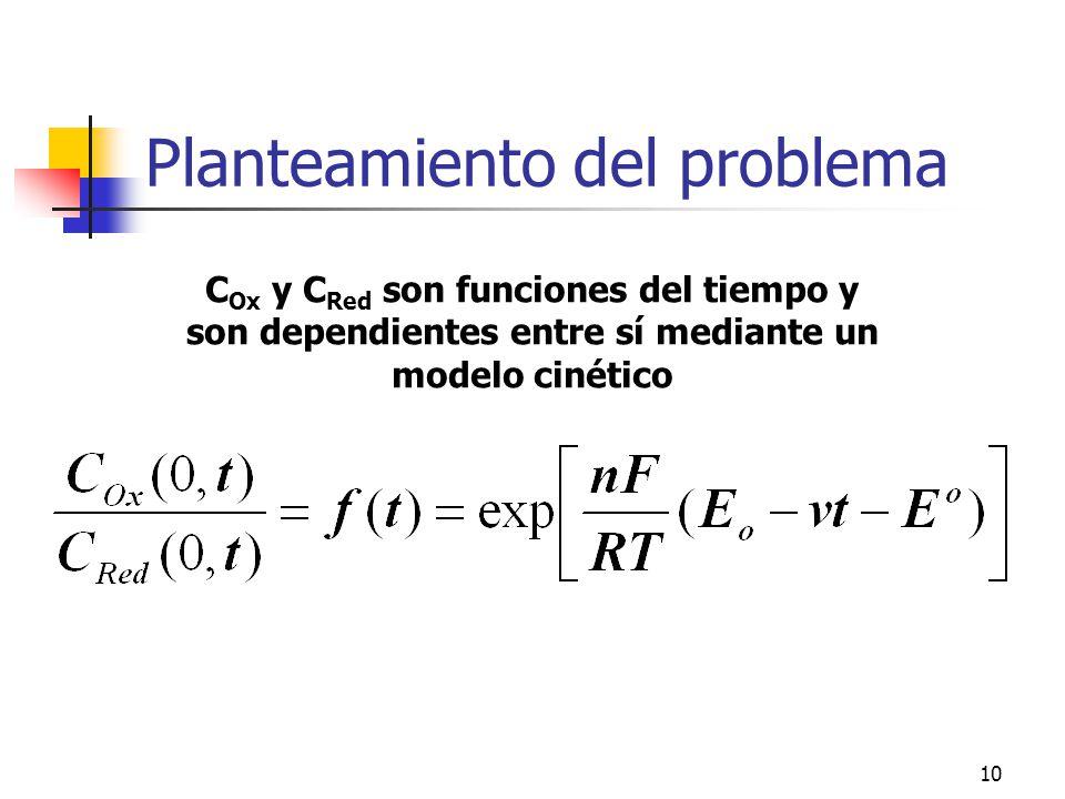 10 Planteamiento del problema C Ox y C Red son funciones del tiempo y son dependientes entre sí mediante un modelo cinético