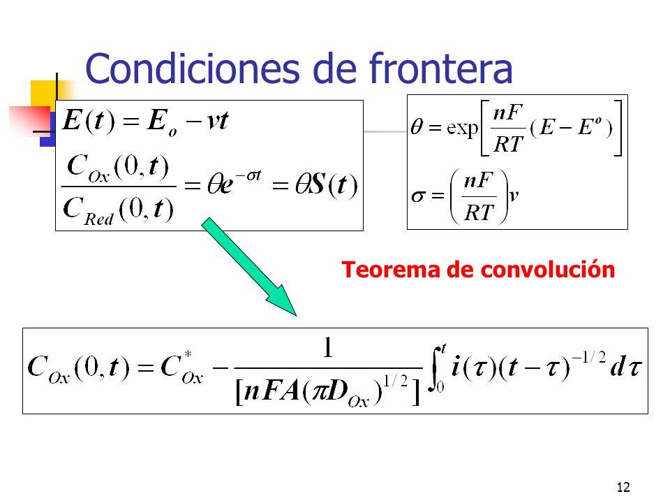 12 Condiciones de frontera Teorema de convolución