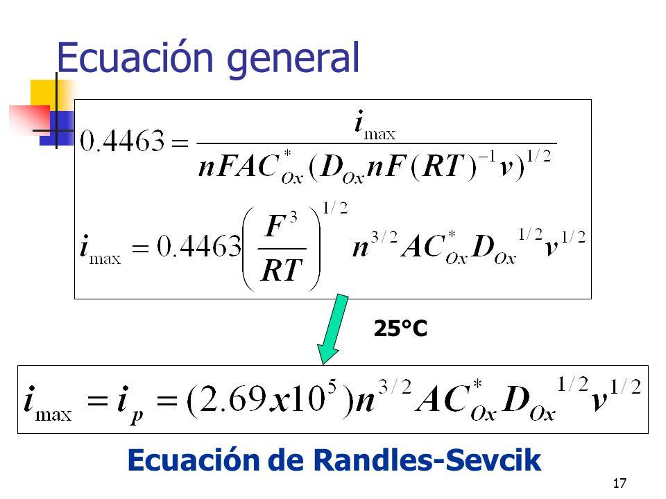 17 Ecuación general Ecuación de Randles-Sevcik 25°C