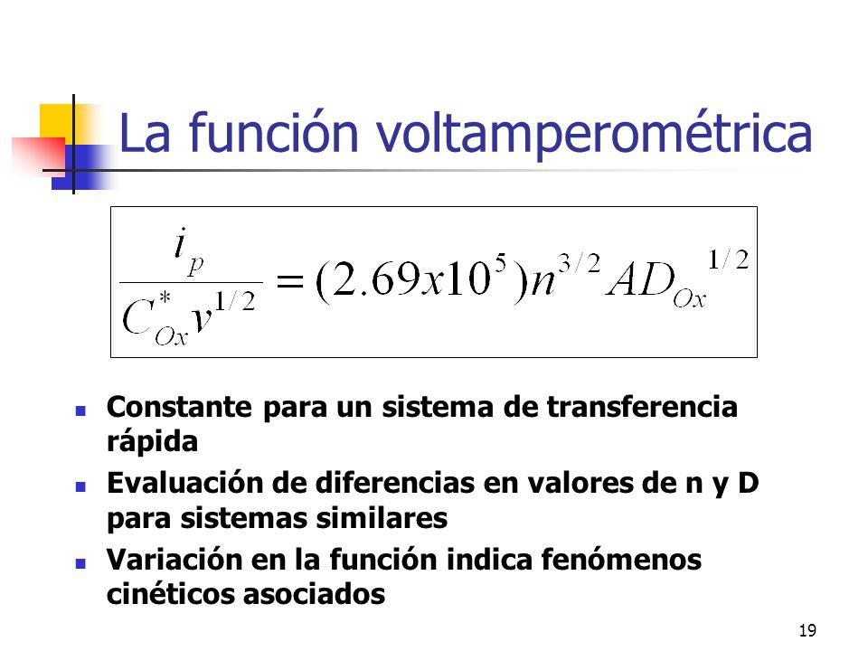 19 La función voltamperométrica Constante para un sistema de transferencia rápida Evaluación de diferencias en valores de n y D para sistemas similare