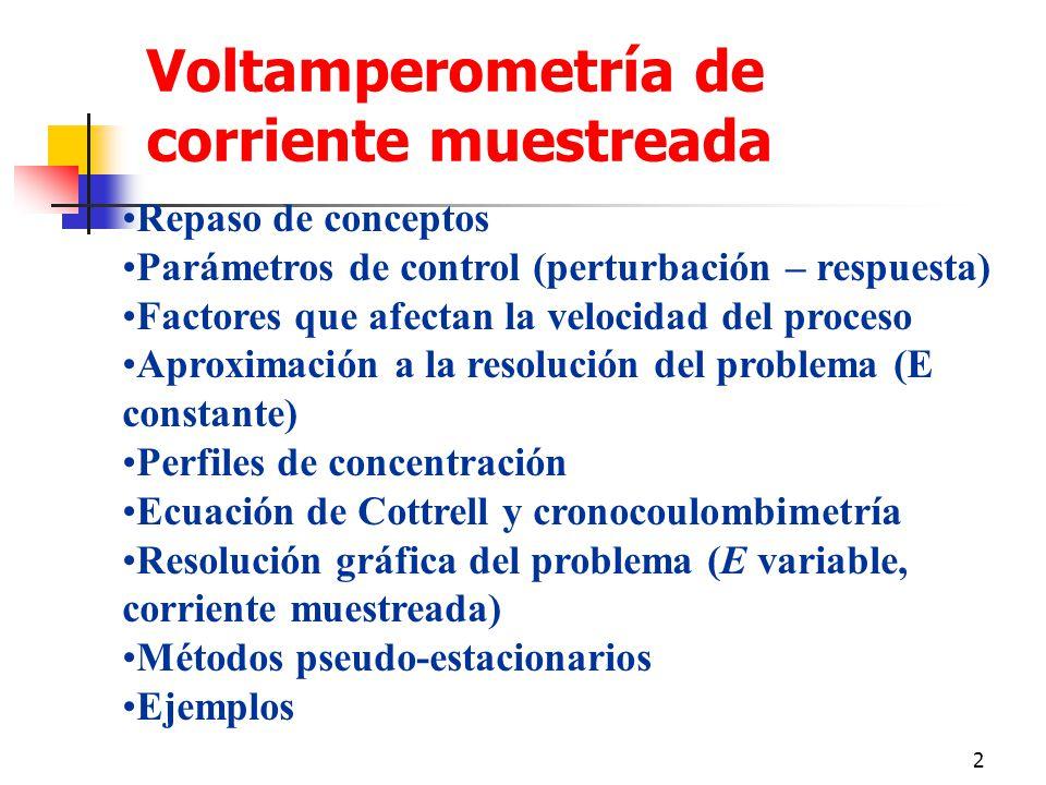 2 Voltamperometría de corriente muestreada Repaso de conceptos Parámetros de control (perturbación – respuesta) Factores que afectan la velocidad del