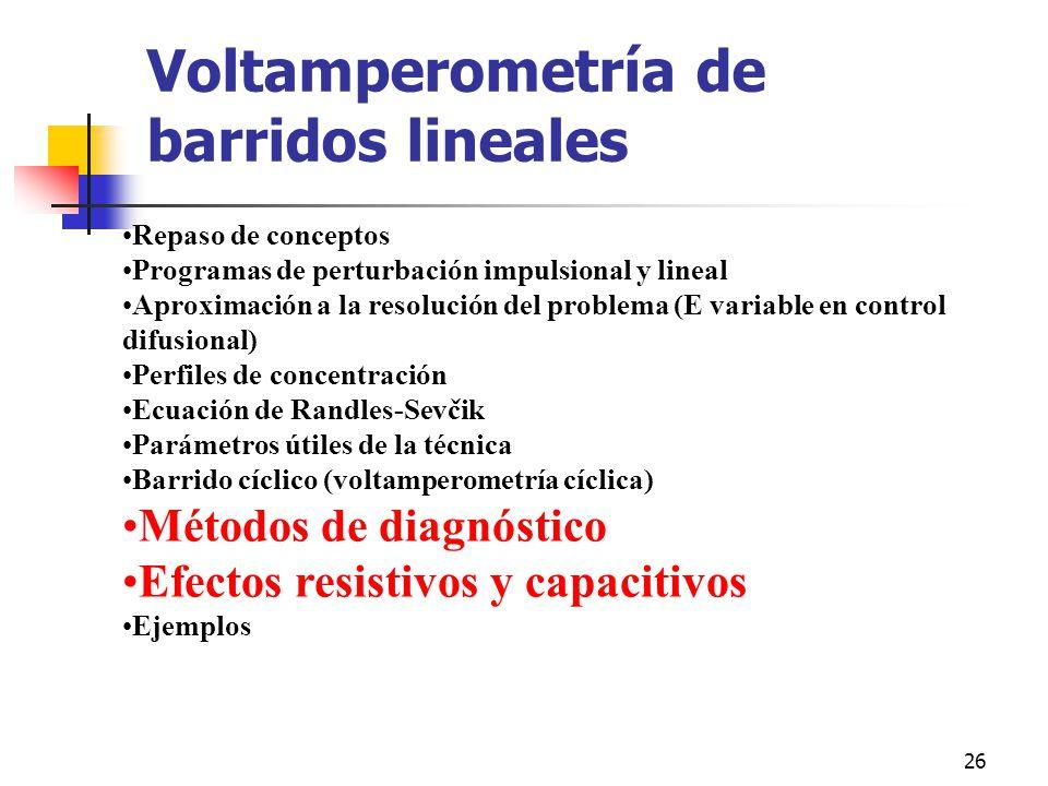 26 Voltamperometría de barridos lineales Repaso de conceptos Programas de perturbación impulsional y lineal Aproximación a la resolución del problema