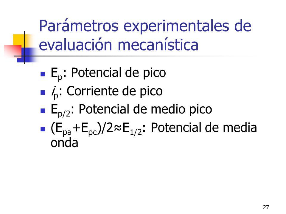 27 Parámetros experimentales de evaluación mecanística E p : Potencial de pico i p : Corriente de pico E p/2 : Potencial de medio pico (E pa +E pc )/2