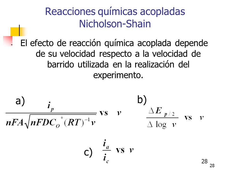 28 Reacciones químicas acopladas Nicholson-Shain El efecto de reacción química acoplada depende de su velocidad respecto a la velocidad de barrido uti