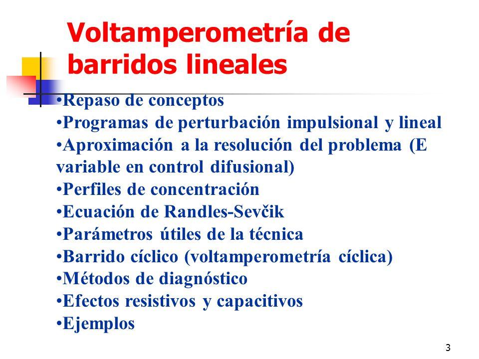 3 Voltamperometría de barridos lineales Repaso de conceptos Programas de perturbación impulsional y lineal Aproximación a la resolución del problema (