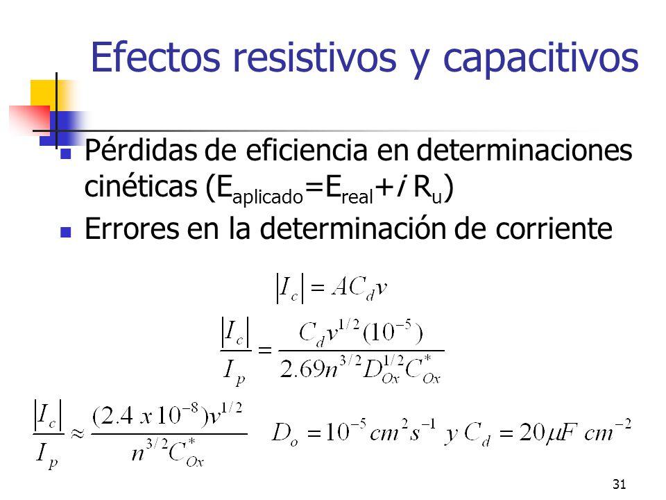 31 Efectos resistivos y capacitivos Pérdidas de eficiencia en determinaciones cinéticas (E aplicado =E real +i R u ) Errores en la determinación de co