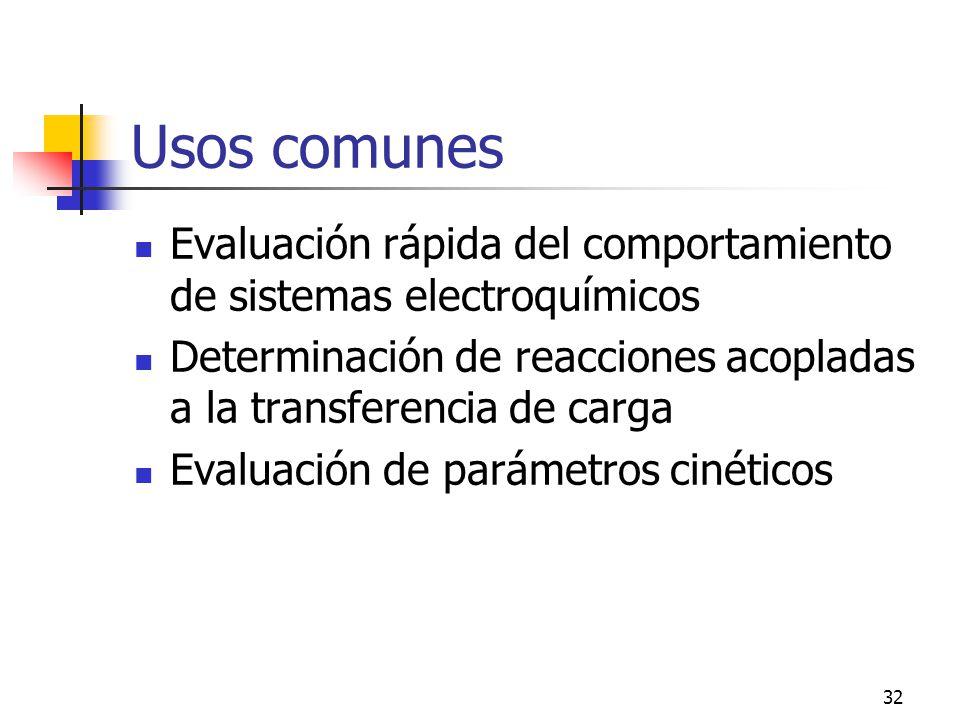 32 Usos comunes Evaluación rápida del comportamiento de sistemas electroquímicos Determinación de reacciones acopladas a la transferencia de carga Eva