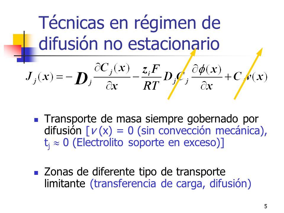 5 Técnicas en régimen de difusión no estacionario Transporte de masa siempre gobernado por difusión [v (x) = 0 (sin convección mecánica), t j 0 (Elect