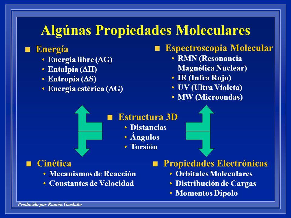 Producido por Ramón Garduño Algúnas Propiedades Moleculares Energía Energía libre ( G) Entalpía ( H) Entropía ( S) Energía estérica ( G) Espectroscopia Molecular RMN (Resonancia Magnética Nuclear) IR (Infra Rojo) UV (Ultra Violeta) MW (Microondas) Cinética Mecanismos de Reacción Constantes de Velocidad Propiedades Electrónicas Orbitales Moleculares Distribución de Cargas Momentos Dipolo Estructura 3D Distancias Ángulos Torsión
