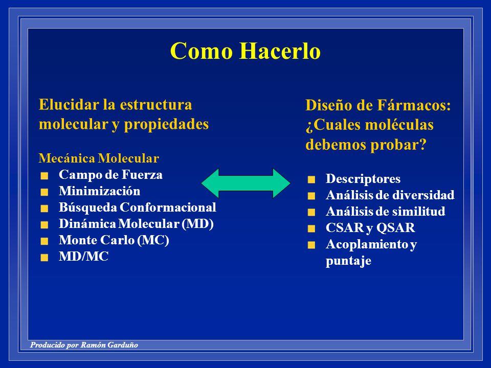 Producido por Ramón Garduño Como Hacerlo Diseño de Fármacos: ¿Cuales moléculas debemos probar.