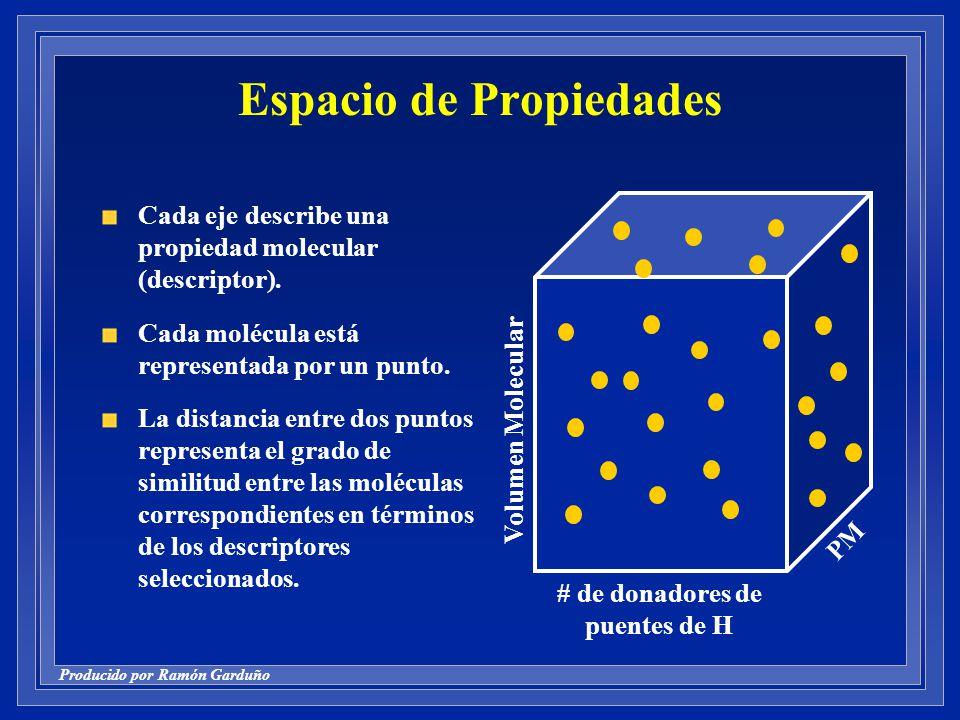 Producido por Ramón Garduño Espacio de Propiedades # de donadores de puentes de H Volumen Molecular PM Cada eje describe una propiedad molecular (descriptor).