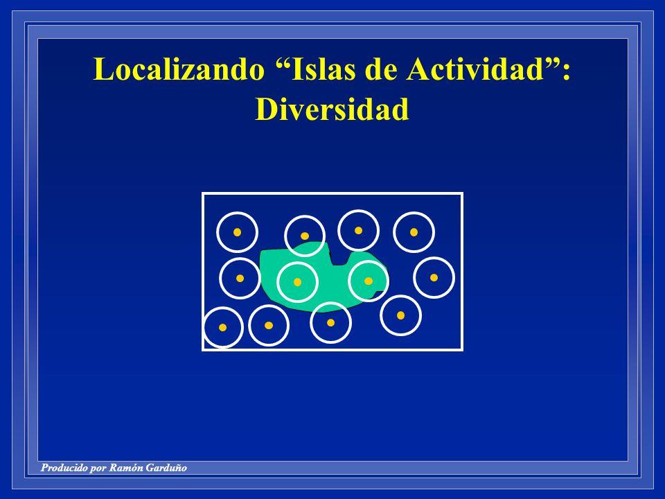 Producido por Ramón Garduño Localizando Islas de Actividad: Diversidad