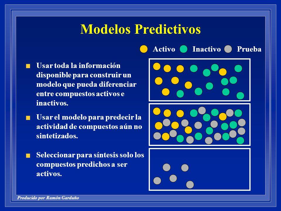 Producido por Ramón Garduño Modelos Predictivos Usar toda la información disponible para construir un modelo que pueda diferenciar entre compuestos activos e inactivos.