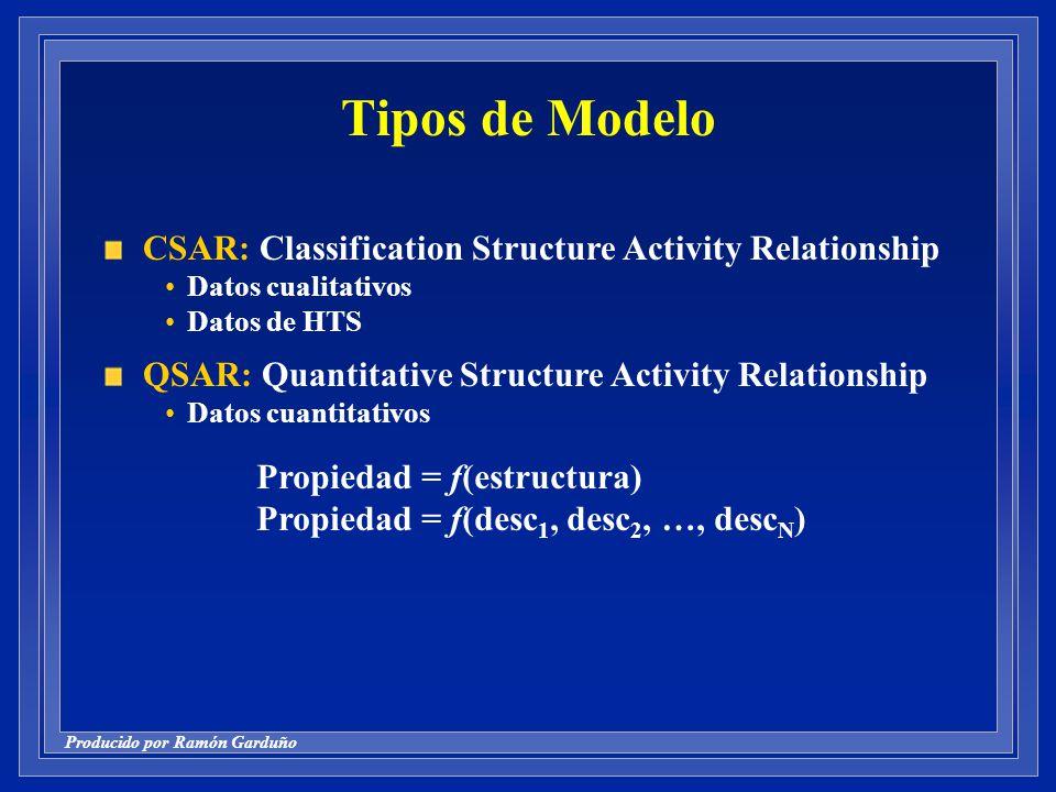 Producido por Ramón Garduño Tipos de Modelo CSAR: Classification Structure Activity Relationship Datos cualitativos Datos de HTS QSAR: Quantitative Structure Activity Relationship Datos cuantitativos Propiedad = f(estructura) Propiedad = f(desc 1, desc 2, …, desc N )