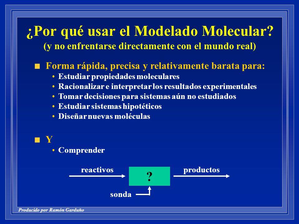 ¿Por qué usar el Modelado Molecular.