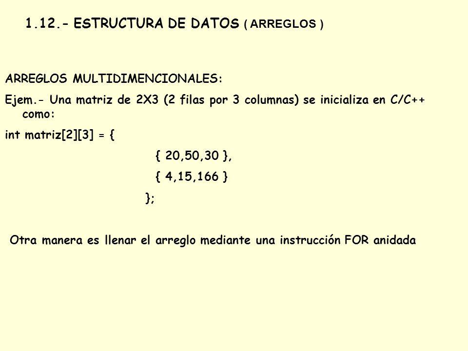 1.12.- ESTRUCTURA DE DATOS ( ARREGLOS ) ARREGLOS MULTIDIMENCIONALES: Ejem.- Una matriz de 2X3 (2 filas por 3 columnas) se inicializa en C/C++ como: in