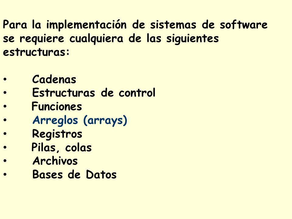 Para la implementación de sistemas de software se requiere cualquiera de las siguientes estructuras: Cadenas Estructuras de control Funciones Arreglos
