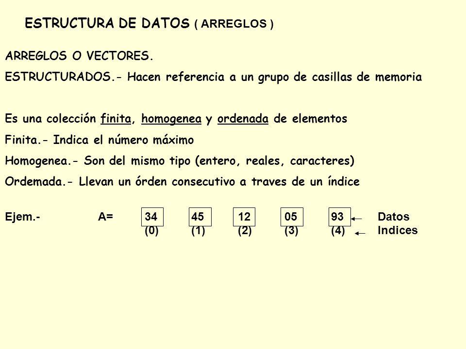 ESTRUCTURA DE DATOS ( ARREGLOS ) ARREGLOS O VECTORES. ESTRUCTURADOS.- Hacen referencia a un grupo de casillas de memoria Es una colección finita, homo