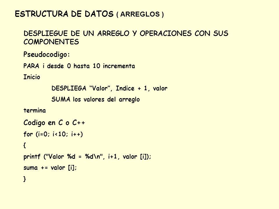ESTRUCTURA DE DATOS ( ARREGLOS ) DESPLIEGUE DE UN ARREGLO Y OPERACIONES CON SUS COMPONENTES Pseudocodigo: PARA i desde 0 hasta 10 incrementa Inicio DE