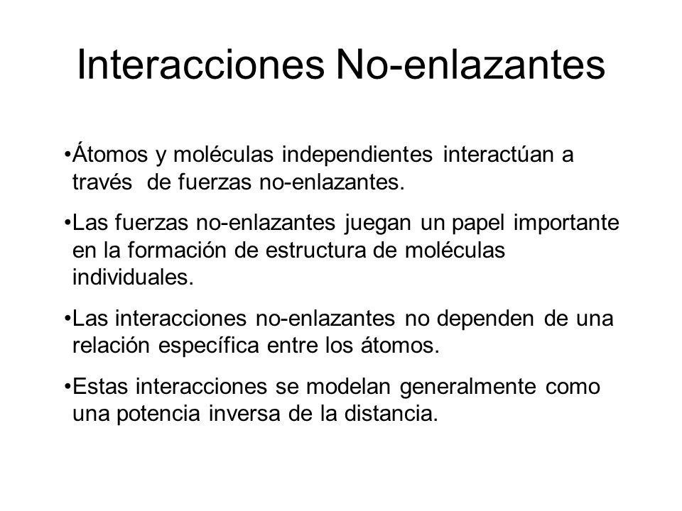 Interacciones No-enlazantes Átomos y moléculas independientes interactúan a través de fuerzas no-enlazantes. Las fuerzas no-enlazantes juegan un papel