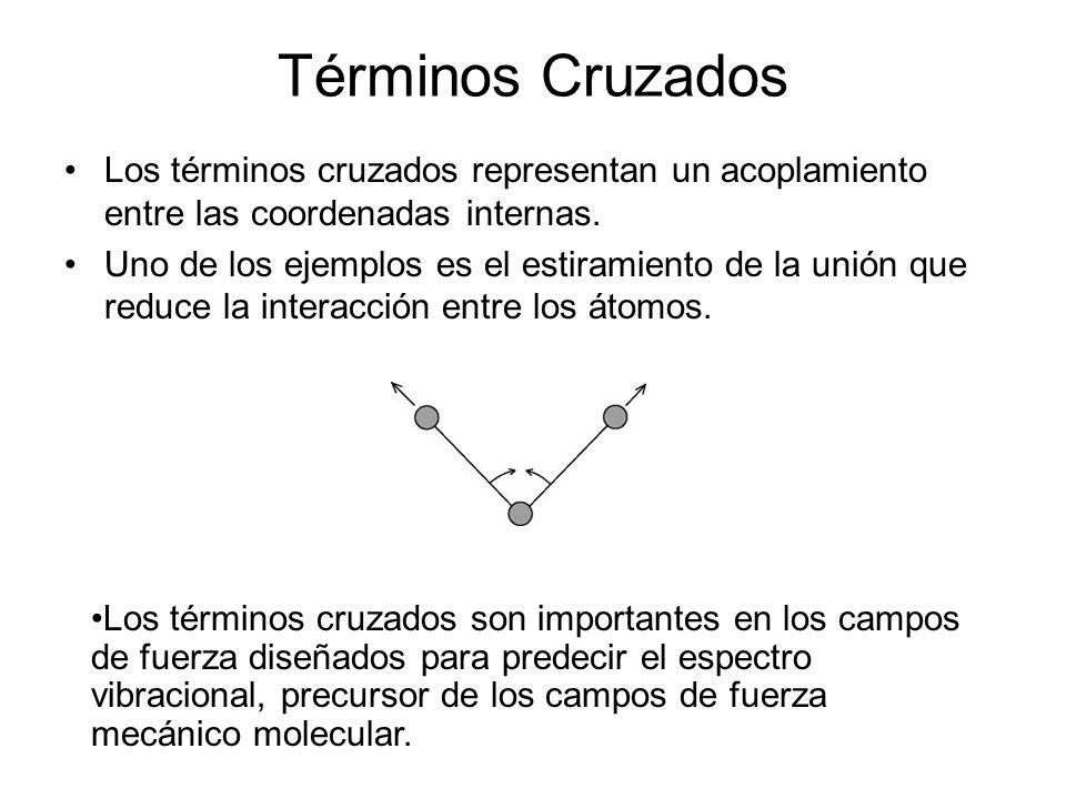 Los términos cruzados representan un acoplamiento entre las coordenadas internas. Uno de los ejemplos es el estiramiento de la unión que reduce la int