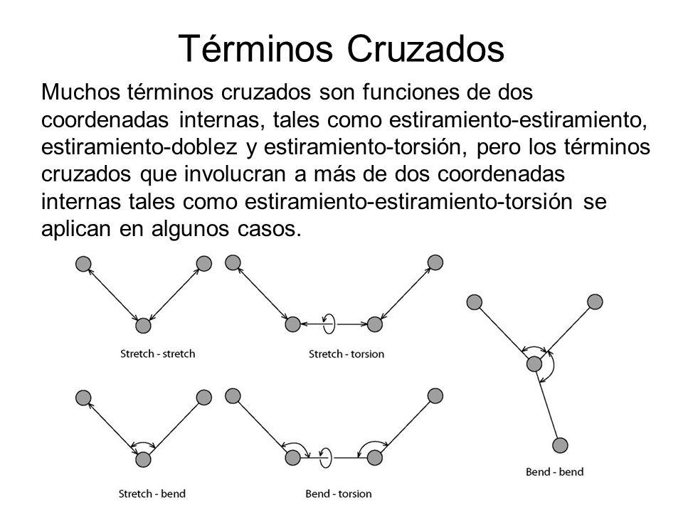 Términos Cruzados Muchos términos cruzados son funciones de dos coordenadas internas, tales como estiramiento-estiramiento, estiramiento-doblez y esti