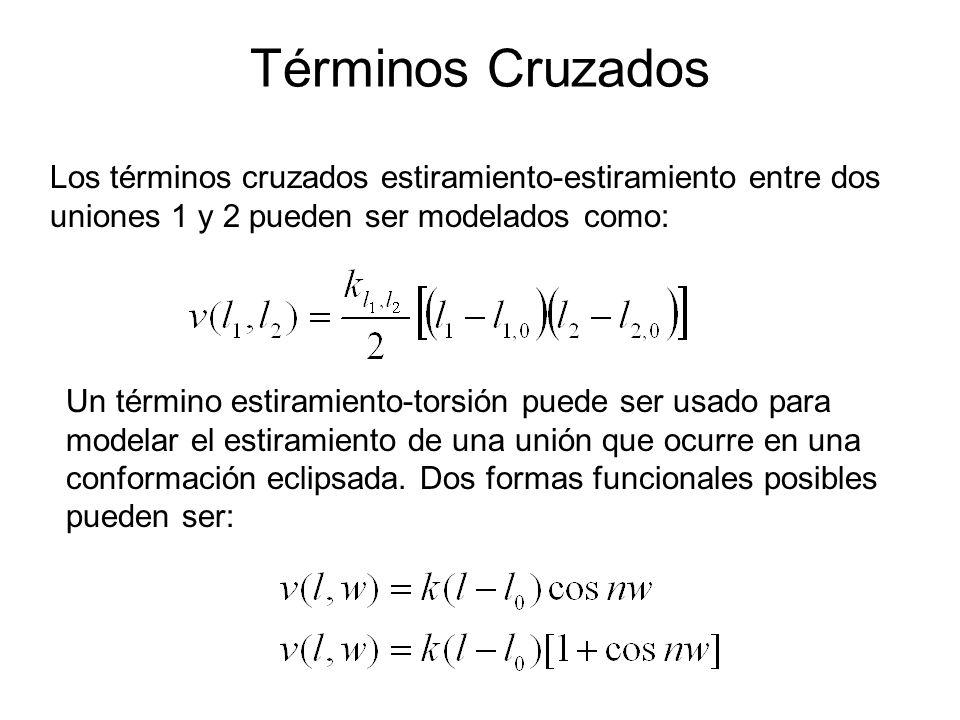 Términos Cruzados Los términos cruzados estiramiento-estiramiento entre dos uniones 1 y 2 pueden ser modelados como: Un término estiramiento-torsión p