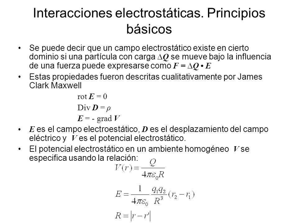 Interacciones electrostáticas Partículas electropositivas y electronegativas se atraen entre si de acuerdo a la Ley de Coulomb: R es la distancia entre partículas, y r 1 y r 2 son sus vectores de posición, es el vector unitario en la dirección de R.