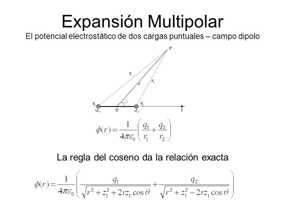 Si r>>z 1 y r>>z 2 esta expresión se puede escribir como: Los términos de distancia pueden asociarse con los diferentes momentos eléctricos - dipolo - carga - cuádrupolo Expansión Multipolar El potencial electrostático de dos cargas puntuales – campo dipolo