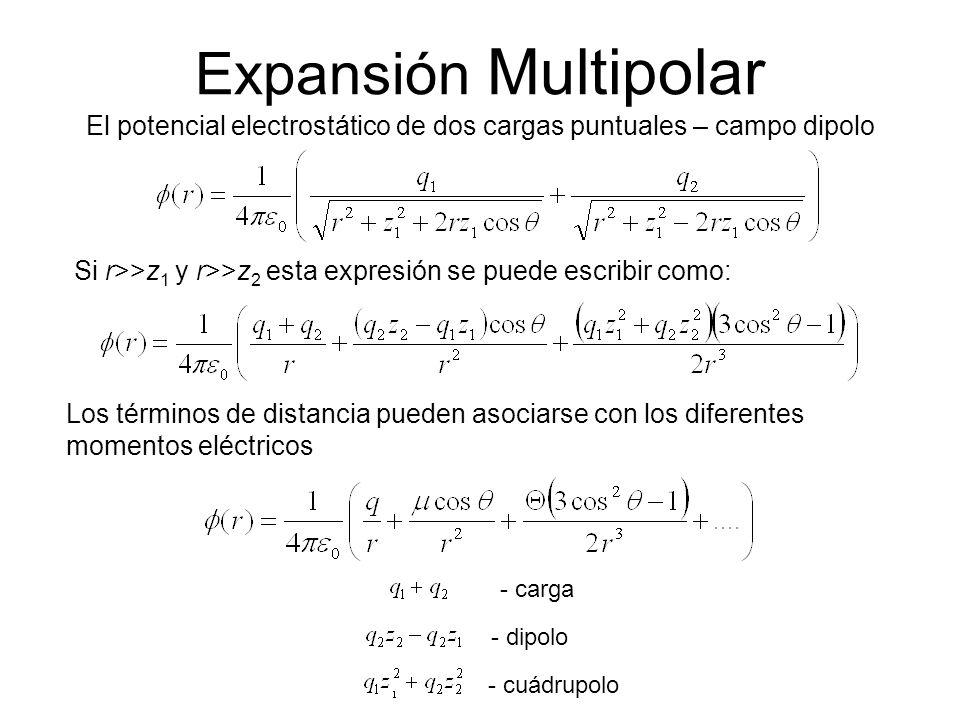 La energía carga-carga decae ( α r -1 ) en comparación al dipolo-dipolo que decae ( α r -3 ) r -1 r -3 En general, la interacción entre dos multipolos de orden n y m decrece como r -(n+m+1).