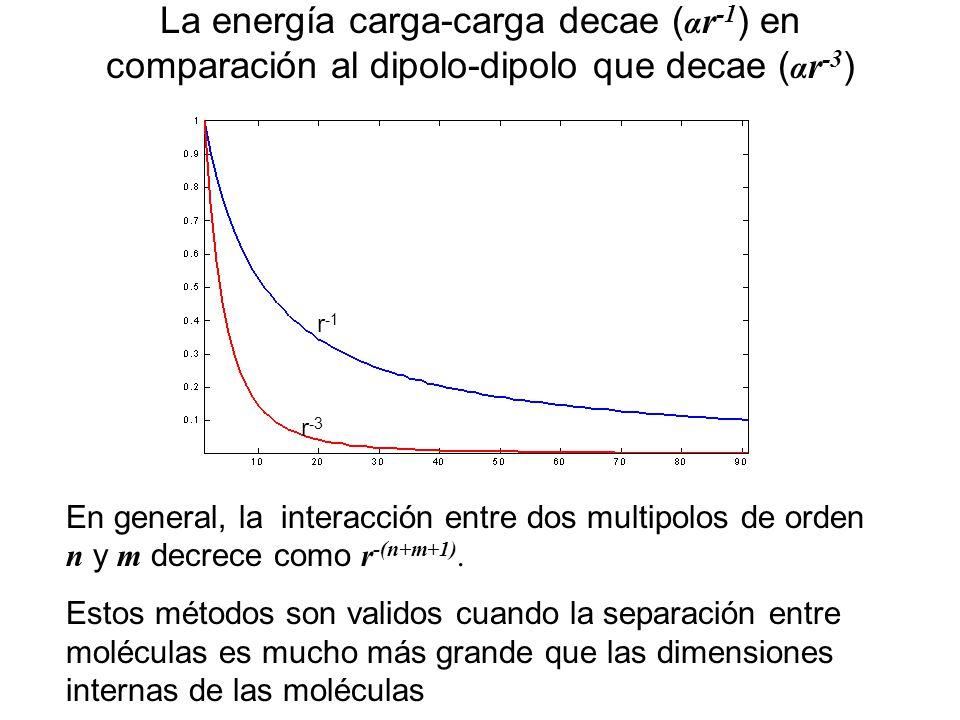 La energía carga-carga decae ( α r -1 ) en comparación al dipolo-dipolo que decae ( α r -3 ) r -1 r -3 En general, la interacción entre dos multipolos