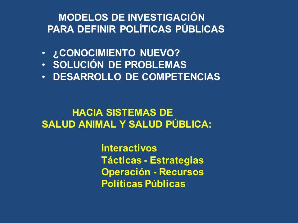 MODELOS DE INVESTIGACIÓN PARA DEFINIR POLÍTICAS PÚBLICAS ¿CONOCIMIENTO NUEVO? SOLUCIÓN DE PROBLEMAS DESARROLLO DE COMPETENCIAS HACIA SISTEMAS DE SALUD