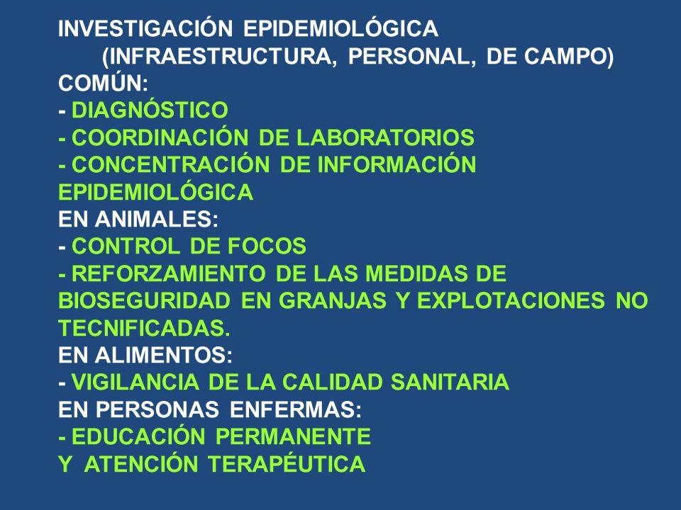 INVESTIGACIÓN EPIDEMIOLÓGICA (INFRAESTRUCTURA, PERSONAL, DE CAMPO) COMÚN: - DIAGNÓSTICO - COORDINACIÓN DE LABORATORIOS - CONCENTRACIÓN DE INFORMACIÓN