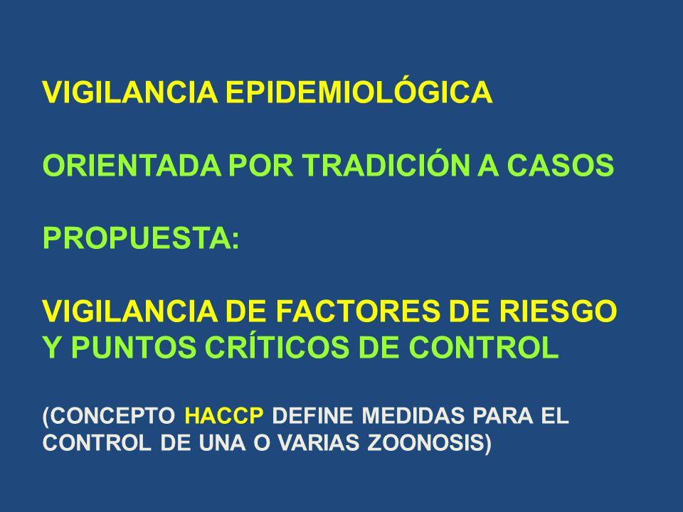 VIGILANCIA EPIDEMIOLÓGICA ORIENTADA POR TRADICIÓN A CASOS PROPUESTA: VIGILANCIA DE FACTORES DE RIESGO Y PUNTOS CRÍTICOS DE CONTROL (CONCEPTO HACCP DEF