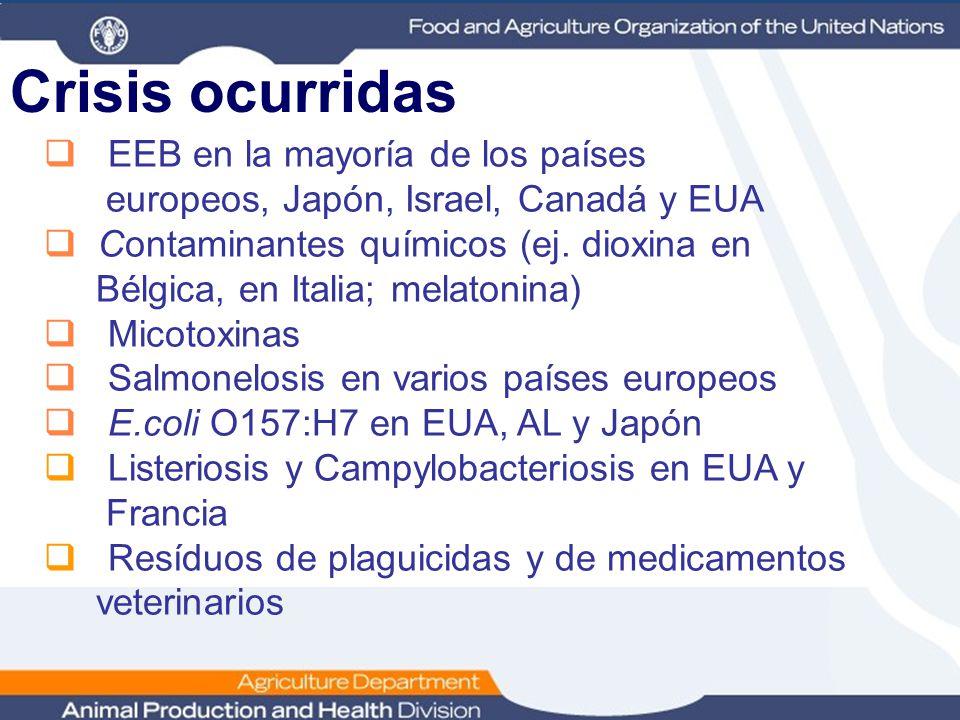 Crisis ocurridas EEB en la mayoría de los países europeos, Japón, Israel, Canadá y EUA Contaminantes químicos (ej. dioxina en Bélgica, en Italia; mela