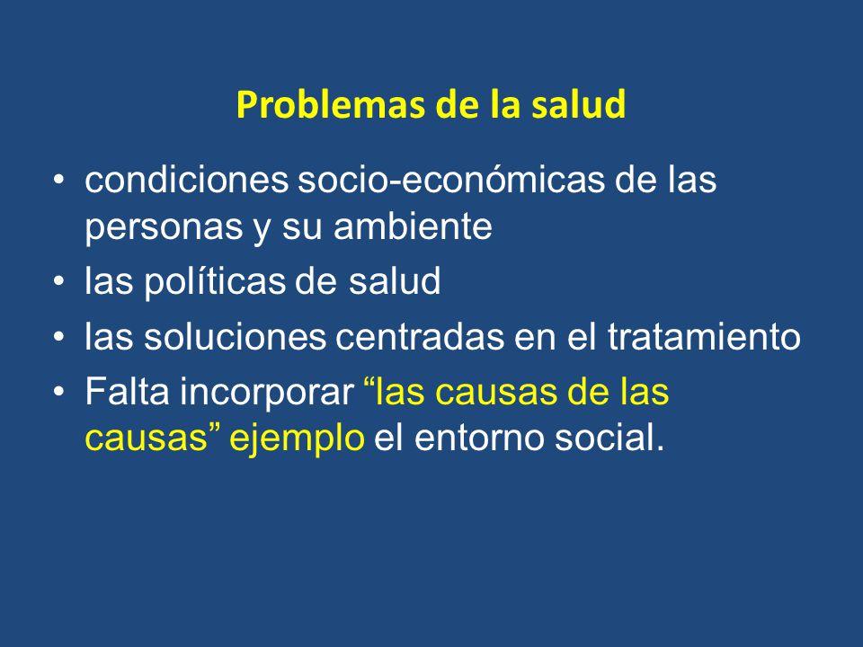 Problemas de la salud condiciones socio-económicas de las personas y su ambiente las políticas de salud las soluciones centradas en el tratamiento Fal