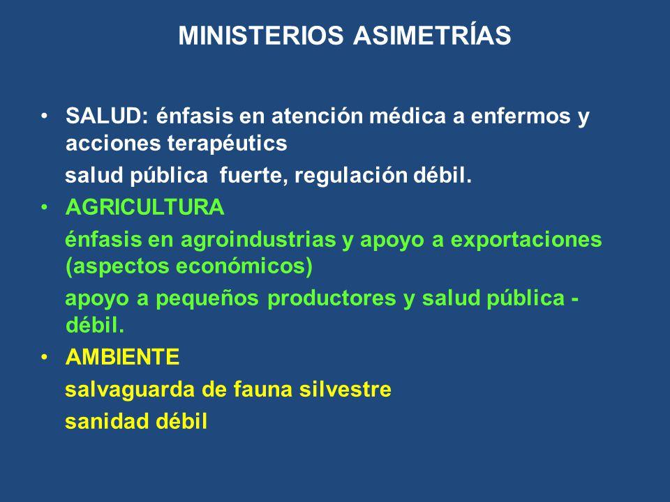 MINISTERIOS ASIMETRÍAS SALUD: énfasis en atención médica a enfermos y acciones terapéutics salud pública fuerte, regulación débil. AGRICULTURA énfasis