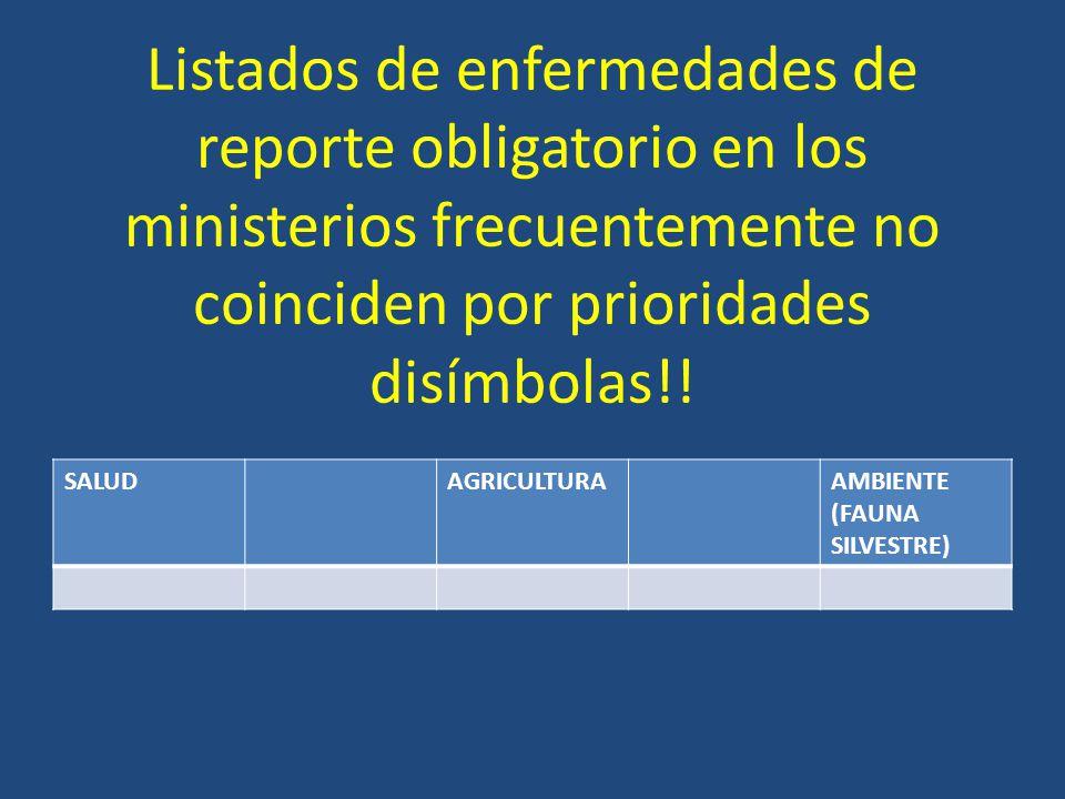 Listados de enfermedades de reporte obligatorio en los ministerios frecuentemente no coinciden por prioridades disímbolas!! SALUDAGRICULTURAAMBIENTE (