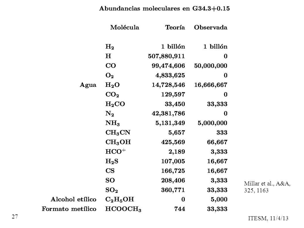 ITESM, 11/4/13 27 Millar et al., A&A, 325, 1163
